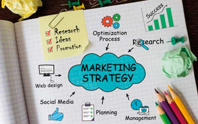 Effective Digital Marketing Strategy