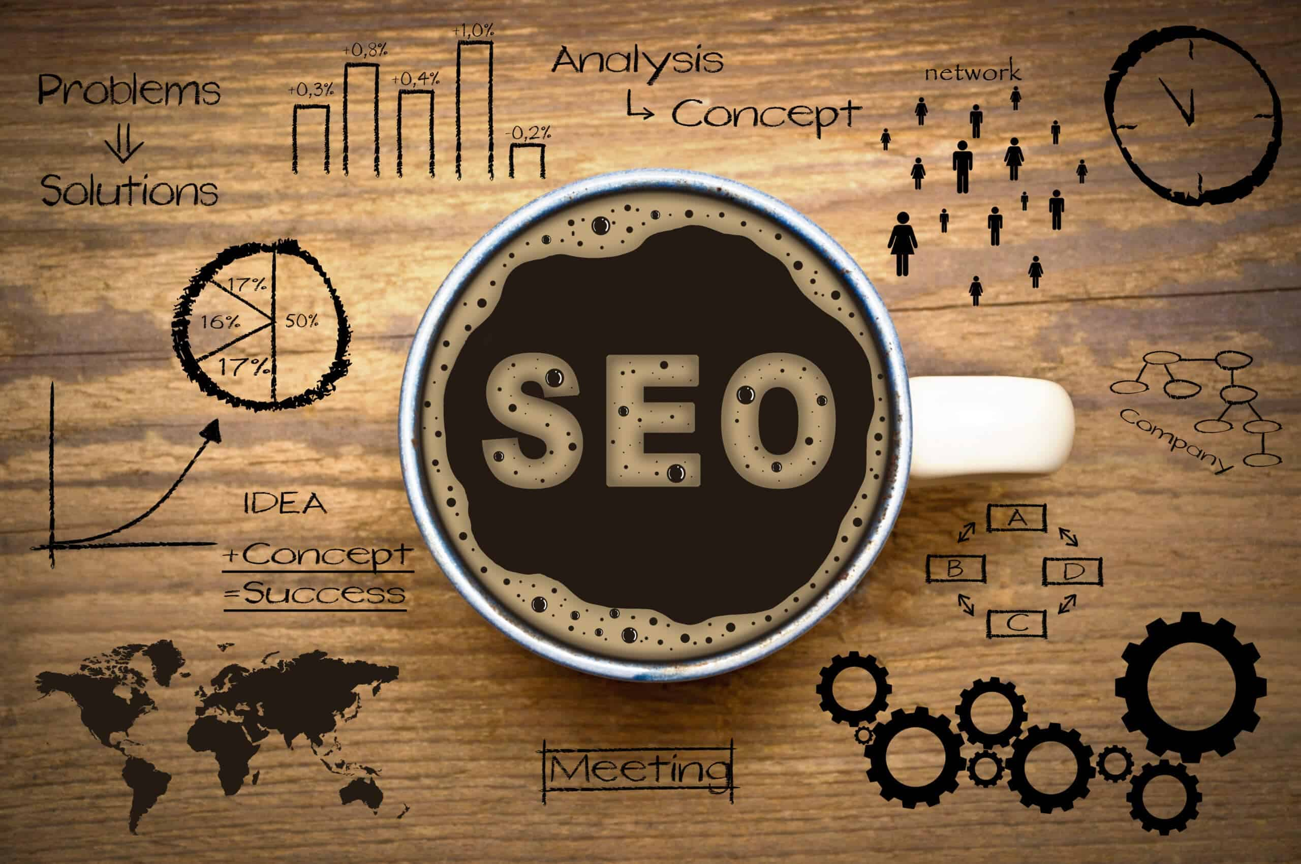 On-page SEO Checklist – The Complete Guide 1